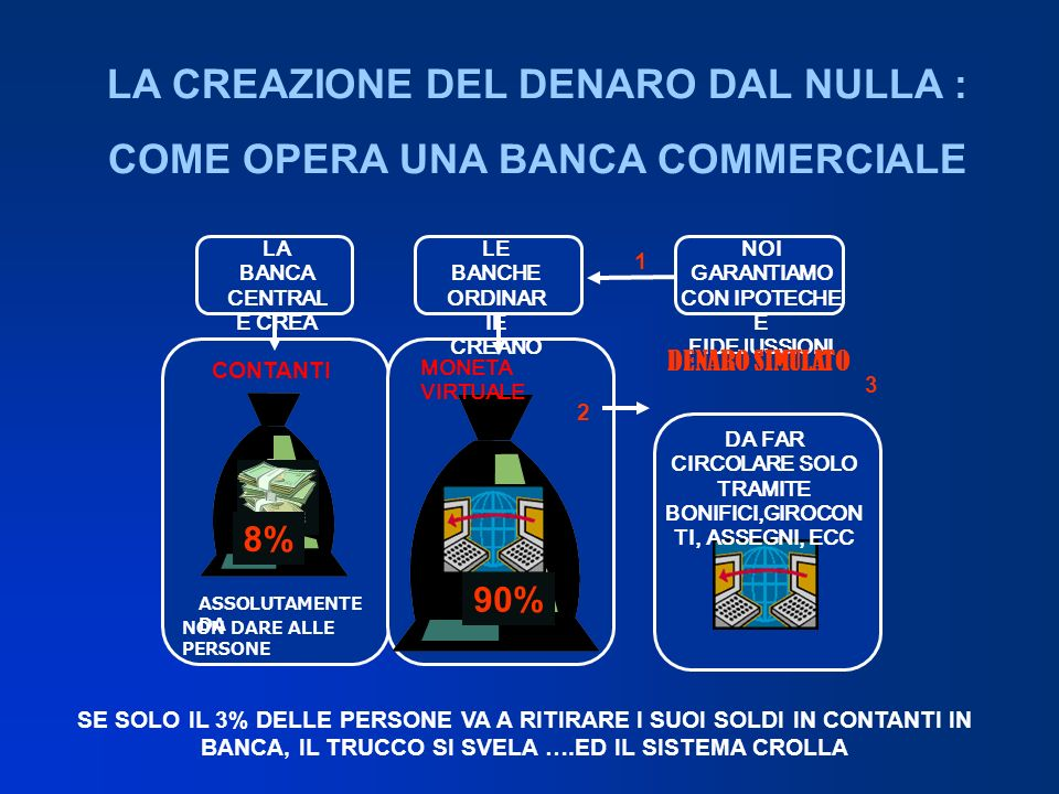LA CREAZIONE DEL DENARO DAL NULLA : COME OPERA UNA BANCA COMMERCIALE