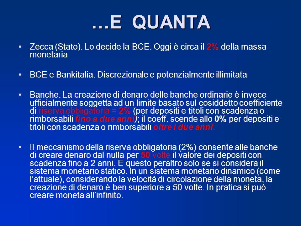 …E QUANTA Zecca (Stato). Lo decide la BCE. Oggi è circa il 2% della massa monetaria. BCE e Bankitalia. Discrezionale e potenzialmente illimitata.