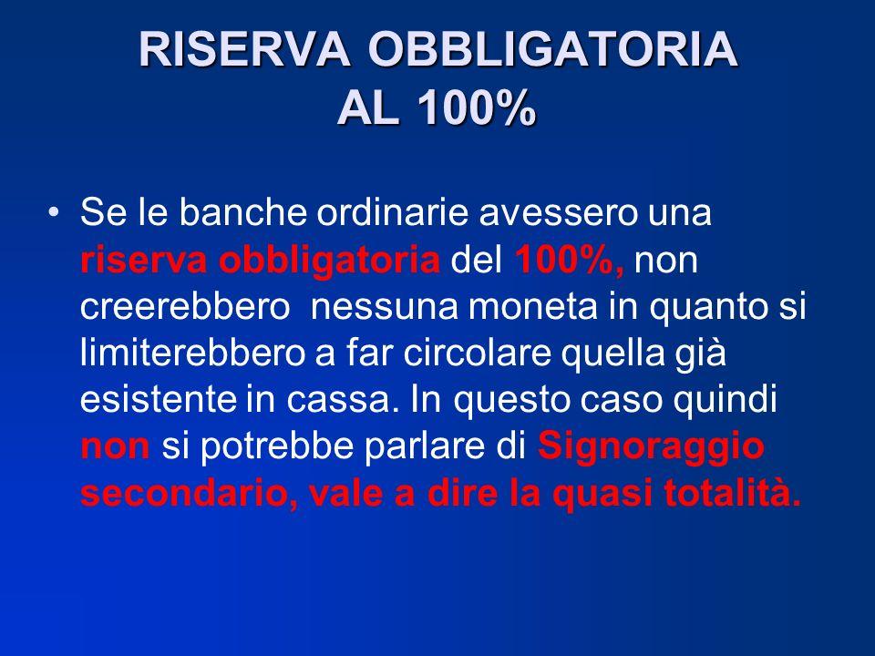 RISERVA OBBLIGATORIA AL 100%