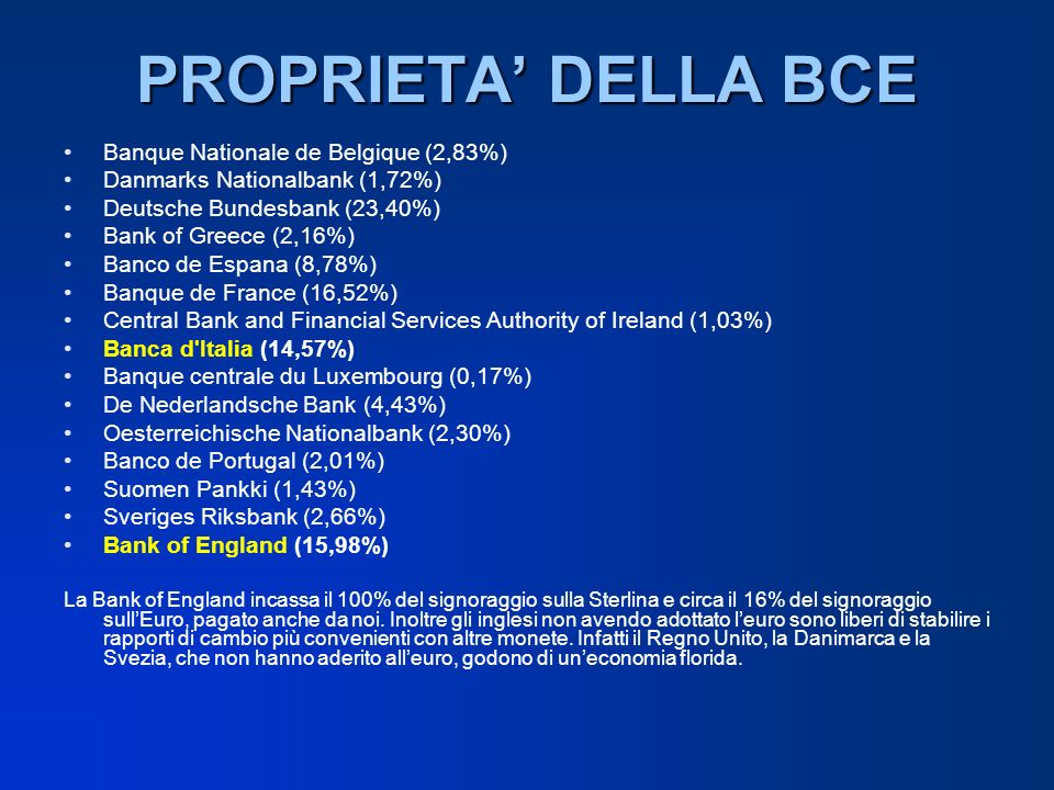 PROPRIETA' DELLA BCE Banque Nationale de Belgique (2,83%)