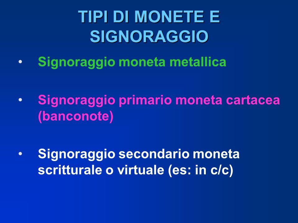 TIPI DI MONETE E SIGNORAGGIO