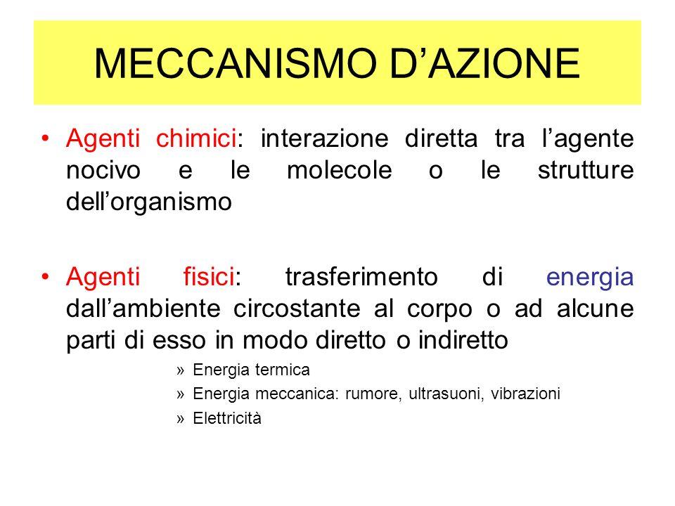 MECCANISMO D'AZIONE Agenti chimici: interazione diretta tra l'agente nocivo e le molecole o le strutture dell'organismo.