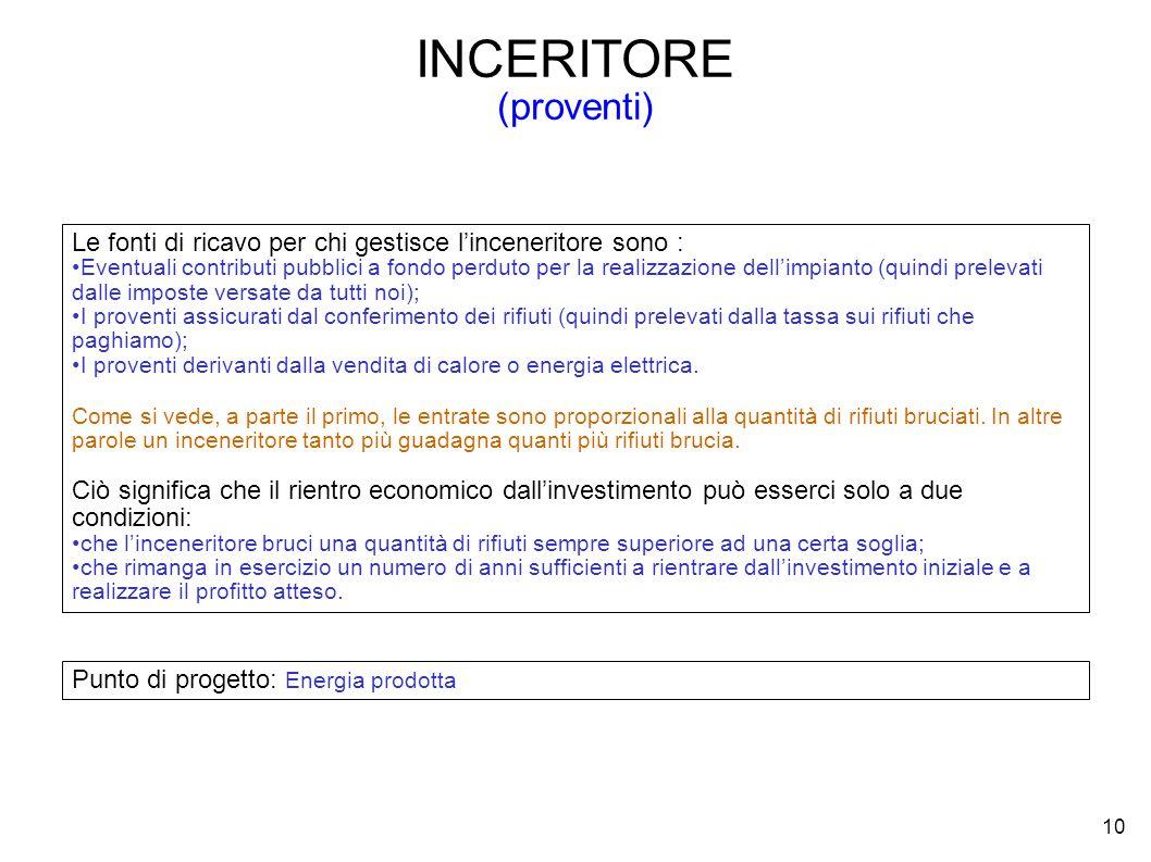 INCERITORE (proventi)