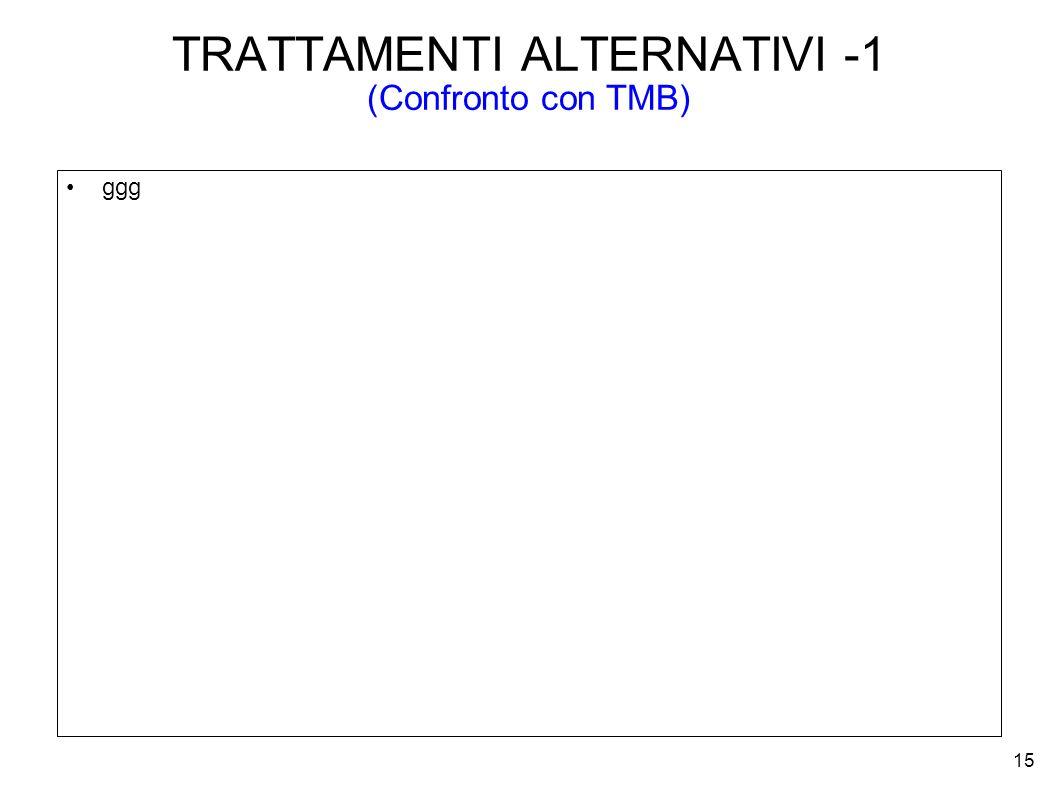 TRATTAMENTI ALTERNATIVI -1 (Confronto con TMB)