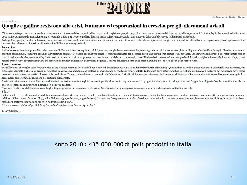Anno 2010 : 435.000.000 di polli prodotti in Italia