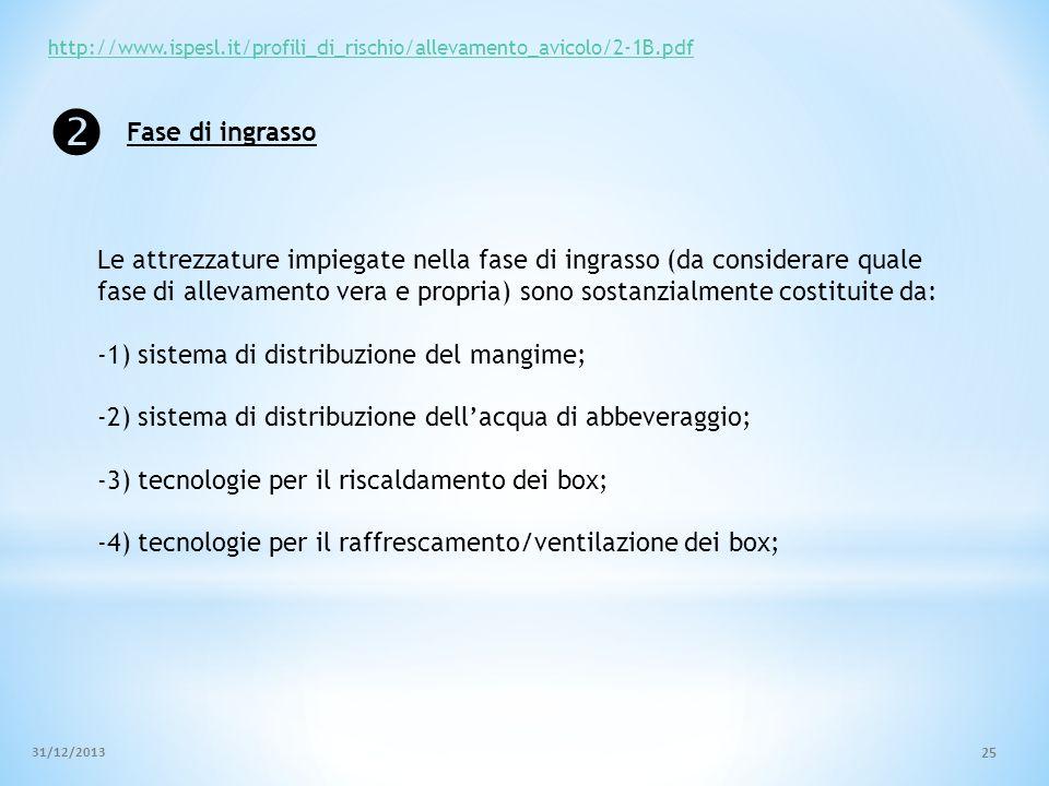 http://www.ispesl.it/profili_di_rischio/allevamento_avicolo/2-1B.pdf  Fase di ingrasso.