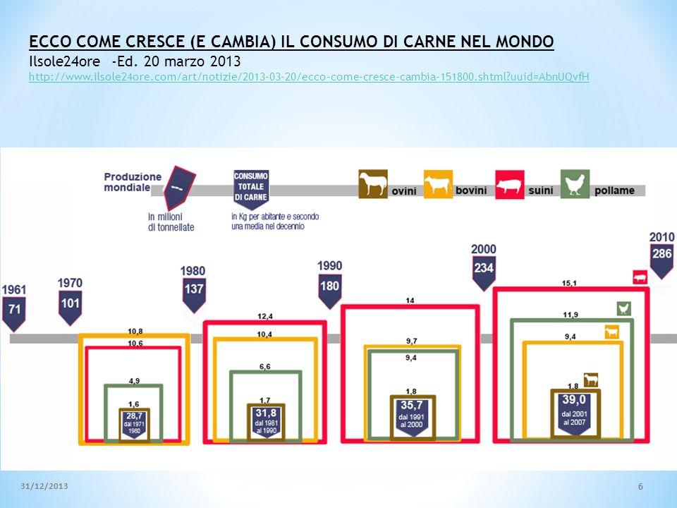 ECCO COME CRESCE (E CAMBIA) IL CONSUMO DI CARNE NEL MONDO
