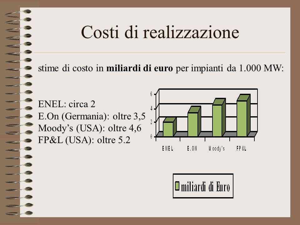 Costi di realizzazione