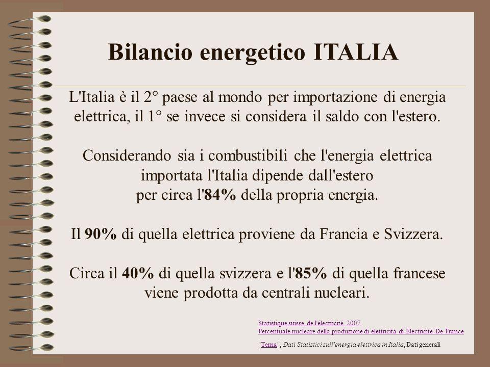 Bilancio energetico ITALIA