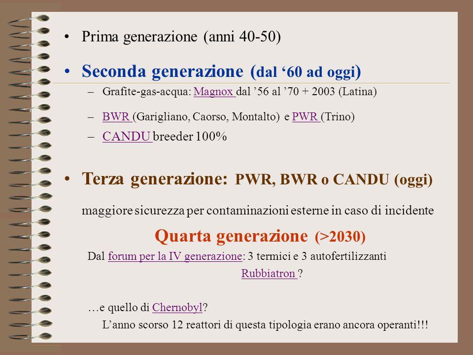 Quarta generazione (>2030)