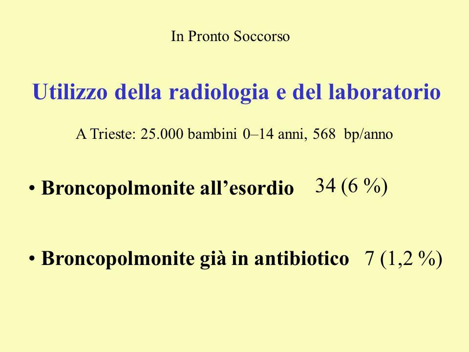 Utilizzo della radiologia e del laboratorio