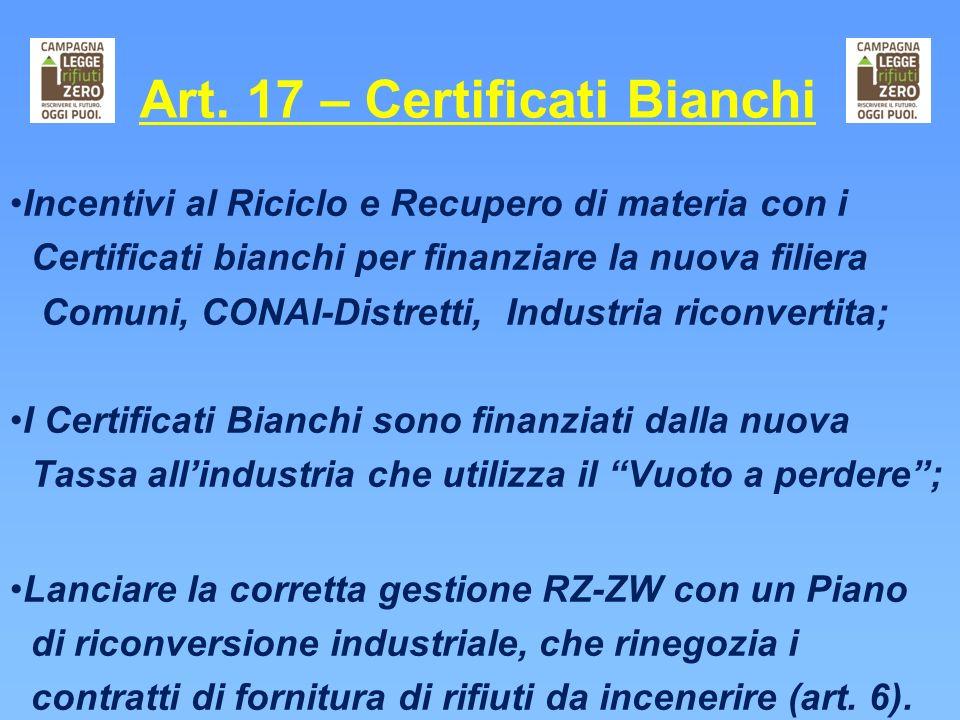 Art. 17 – Certificati Bianchi