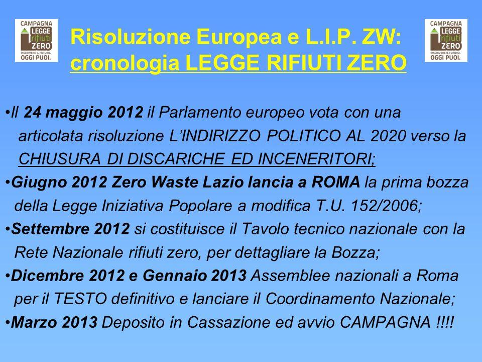 Risoluzione Europea e L.I.P. ZW: cronologia LEGGE RIFIUTI ZERO
