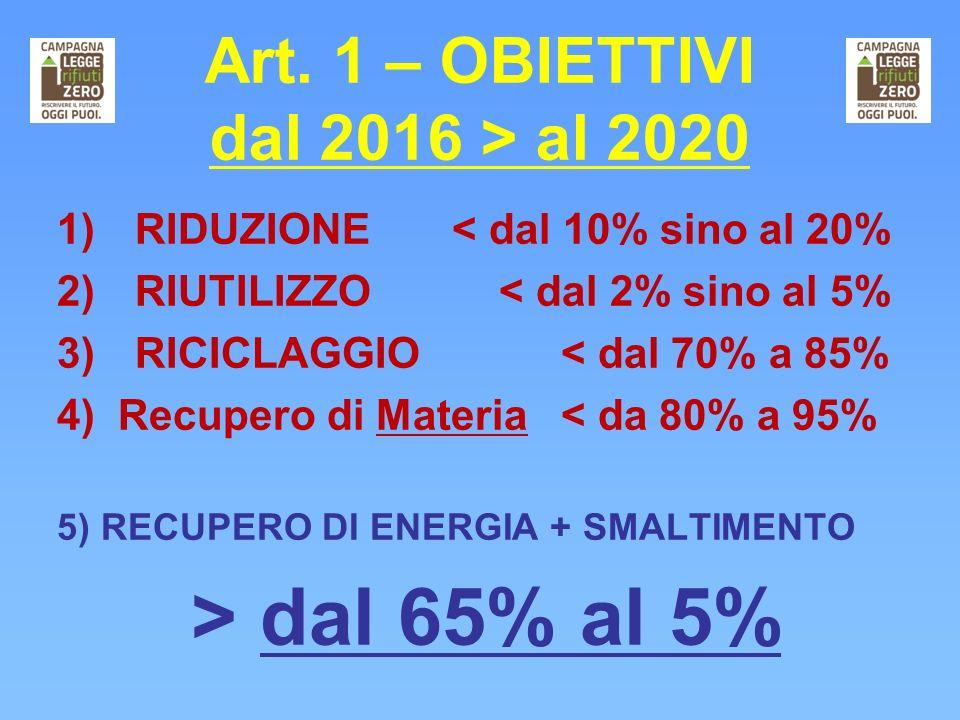 Art. 1 – OBIETTIVI dal 2016 > al 2020