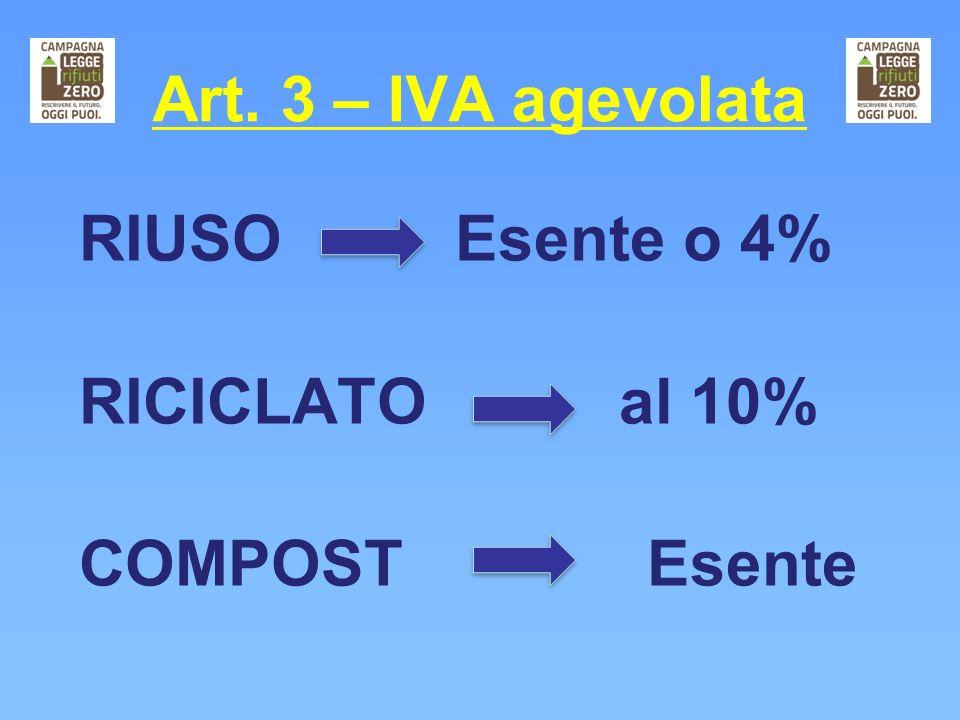 RIUSO Esente o 4% RICICLATO al 10% COMPOST Esente