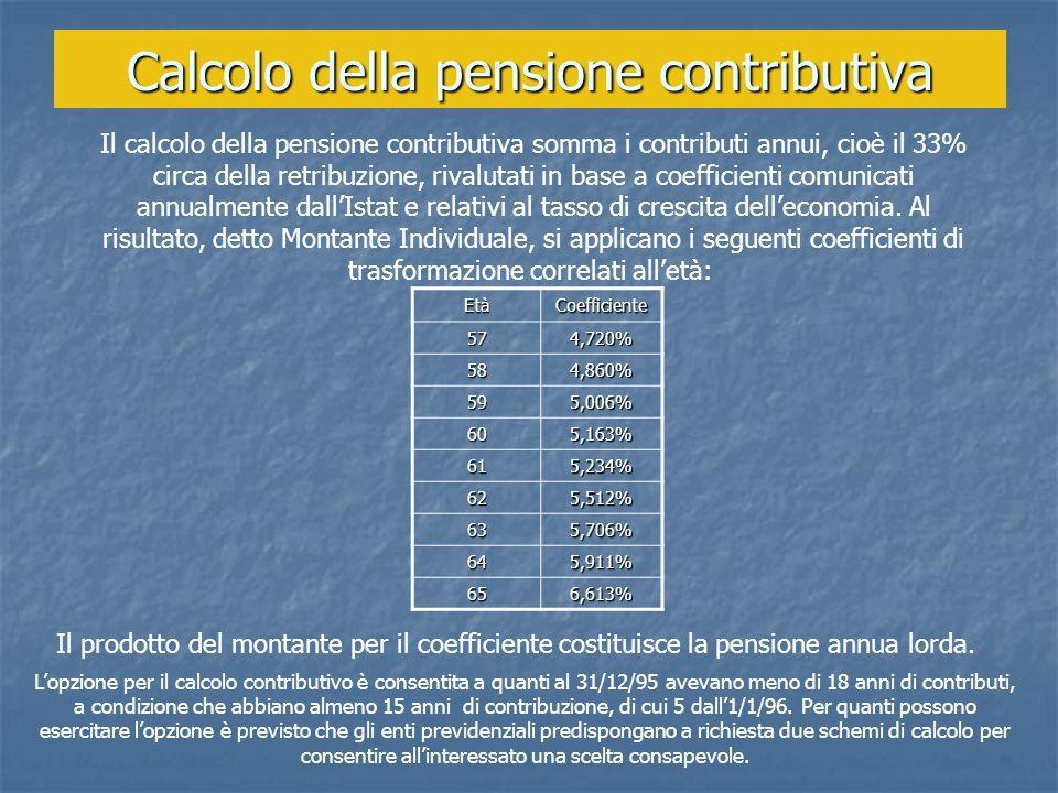 Calcolo della pensione contributiva