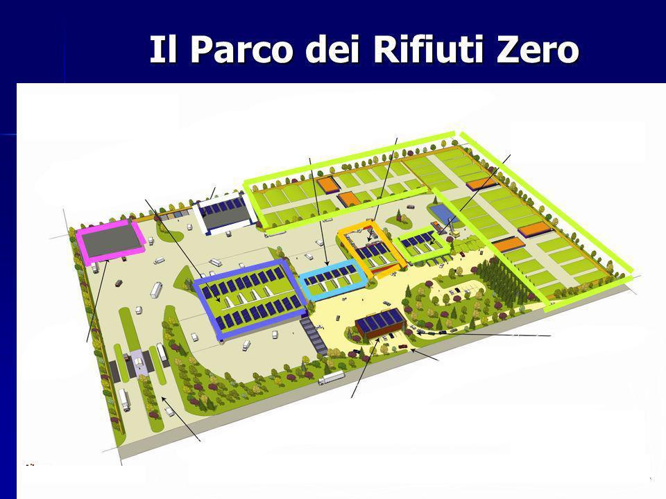 Il Parco dei Rifiuti Zero