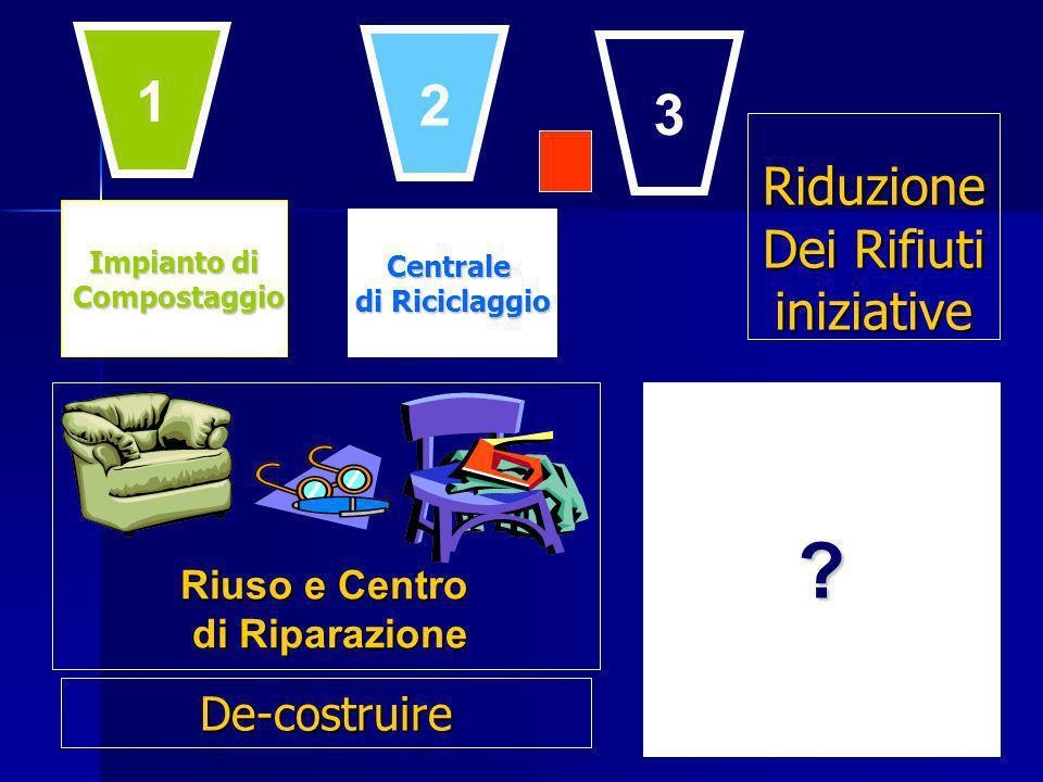 1 2 3 Riduzione Dei Rifiuti iniziative De-costruire Riuso e Centro
