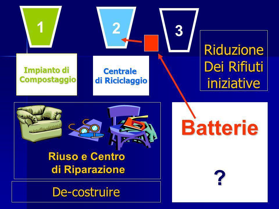Batterie 1 2 3 Riduzione Dei Rifiuti iniziative De-costruire