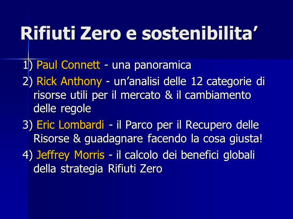 Rifiuti Zero e sostenibilita'