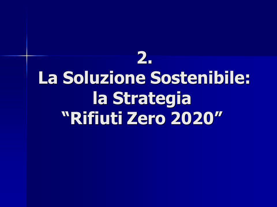 2. La Soluzione Sostenibile: la Strategia Rifiuti Zero 2020