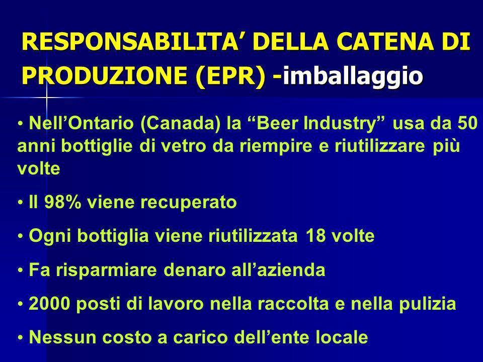 RESPONSABILITA' DELLA CATENA DI PRODUZIONE (EPR) -imballaggio