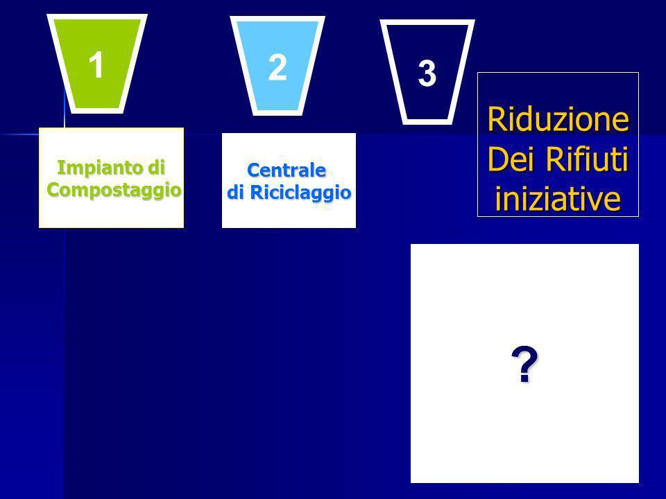 1 2 3 Riduzione Dei Rifiuti iniziative Impianto di Centrale