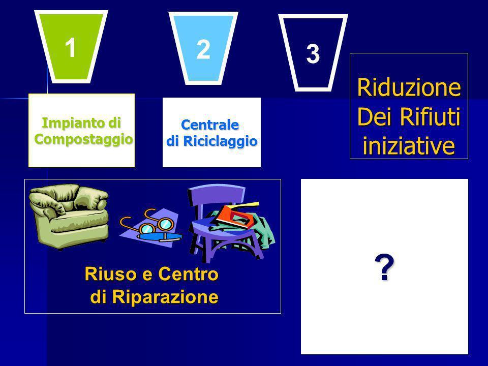 1 2 3 Riduzione Dei Rifiuti iniziative Riuso e Centro di Riparazione