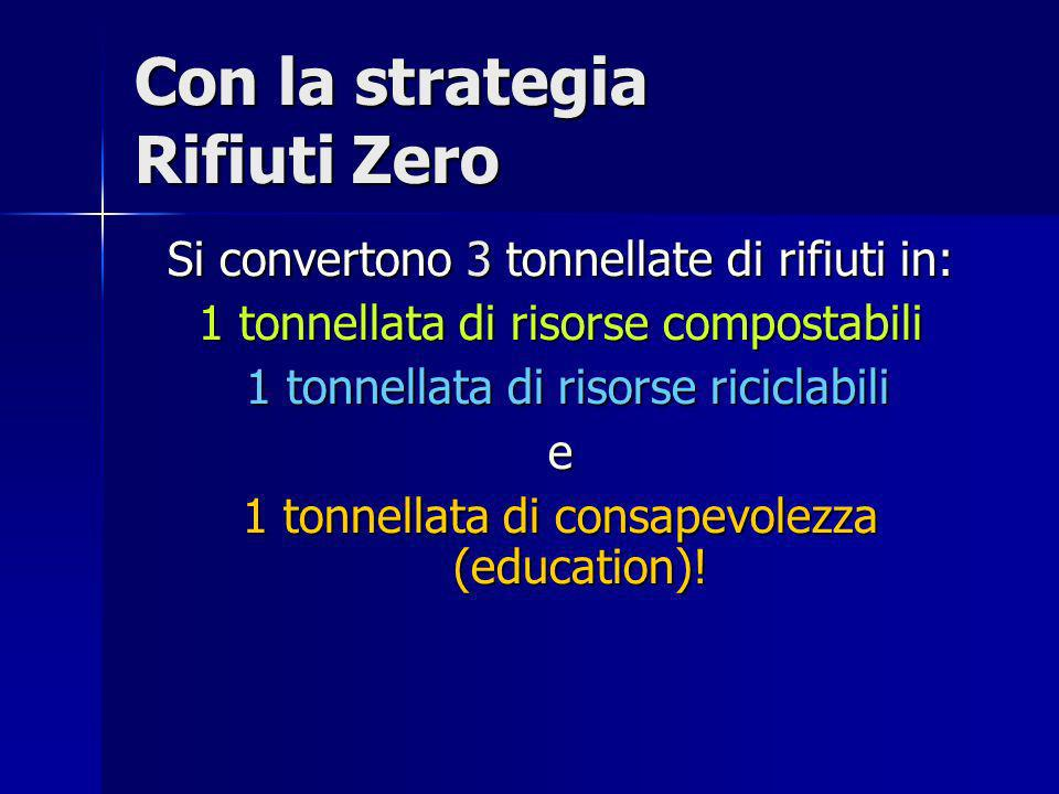 Con la strategia Rifiuti Zero
