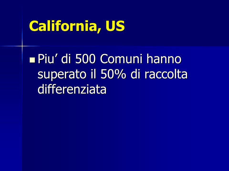 California, US Piu' di 500 Comuni hanno superato il 50% di raccolta differenziata