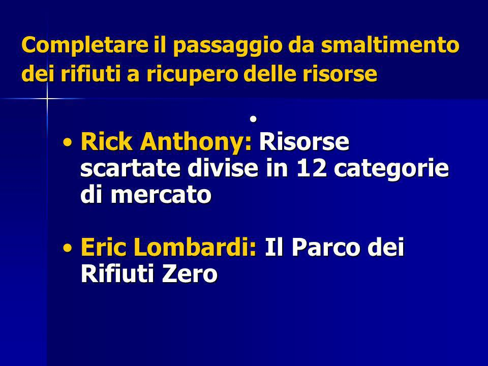 Rick Anthony: Risorse scartate divise in 12 categorie di mercato