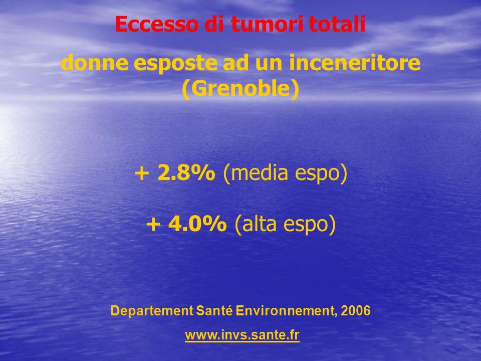 Eccesso di tumori totali donne esposte ad un inceneritore (Grenoble)