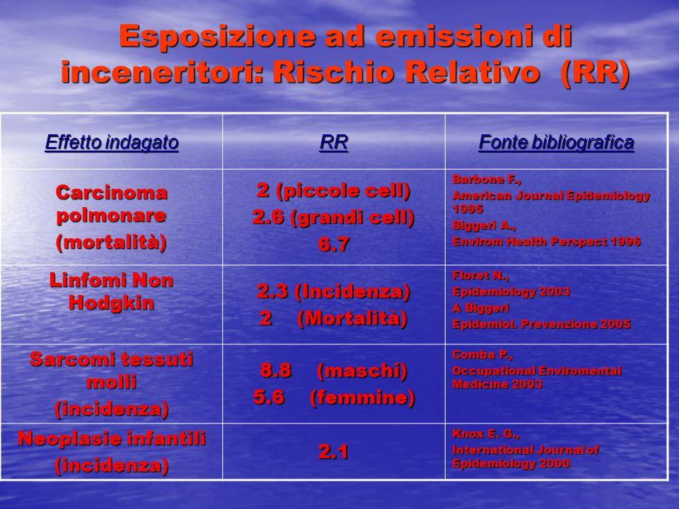 Esposizione ad emissioni di inceneritori: Rischio Relativo (RR)