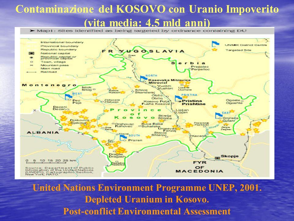 Contaminazione del KOSOVO con Uranio Impoverito
