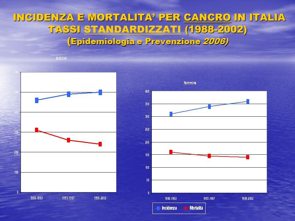 INCIDENZA E MORTALITA' PER CANCRO IN ITALIA TASSI STANDARDIZZATI (1988-2002) (Epidemiologia e Prevenzione 2006)
