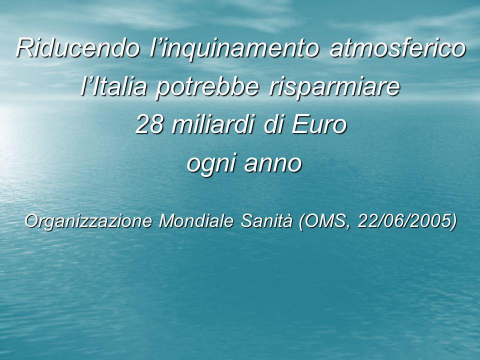 Riducendo l'inquinamento atmosferico l'Italia potrebbe risparmiare