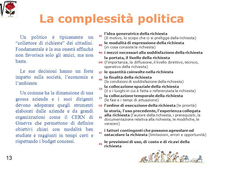 La complessità politica