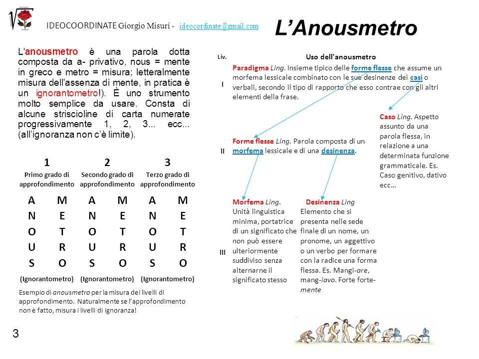 L'Anousmetro 1 2 3 A N O U S M E T R 3