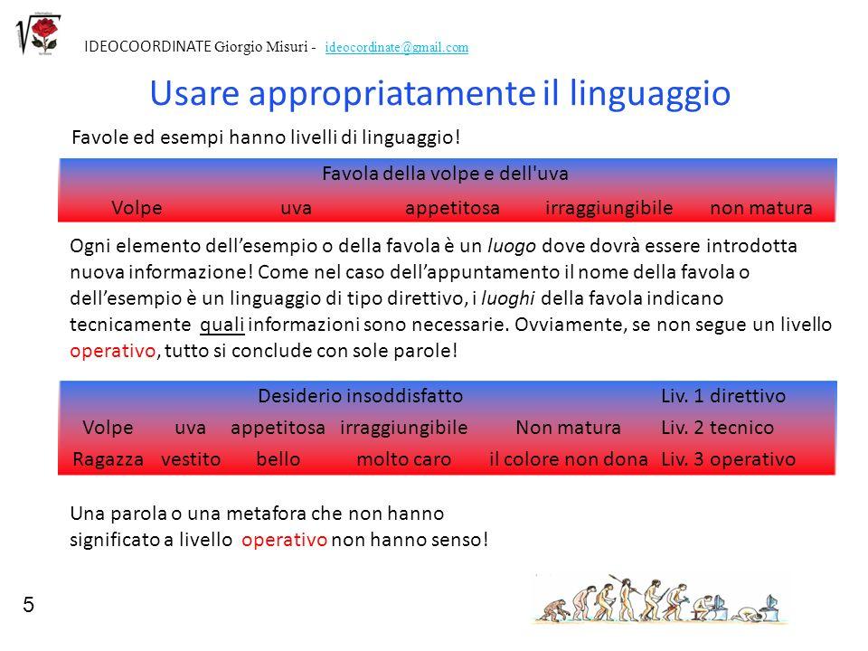 Usare appropriatamente il linguaggio