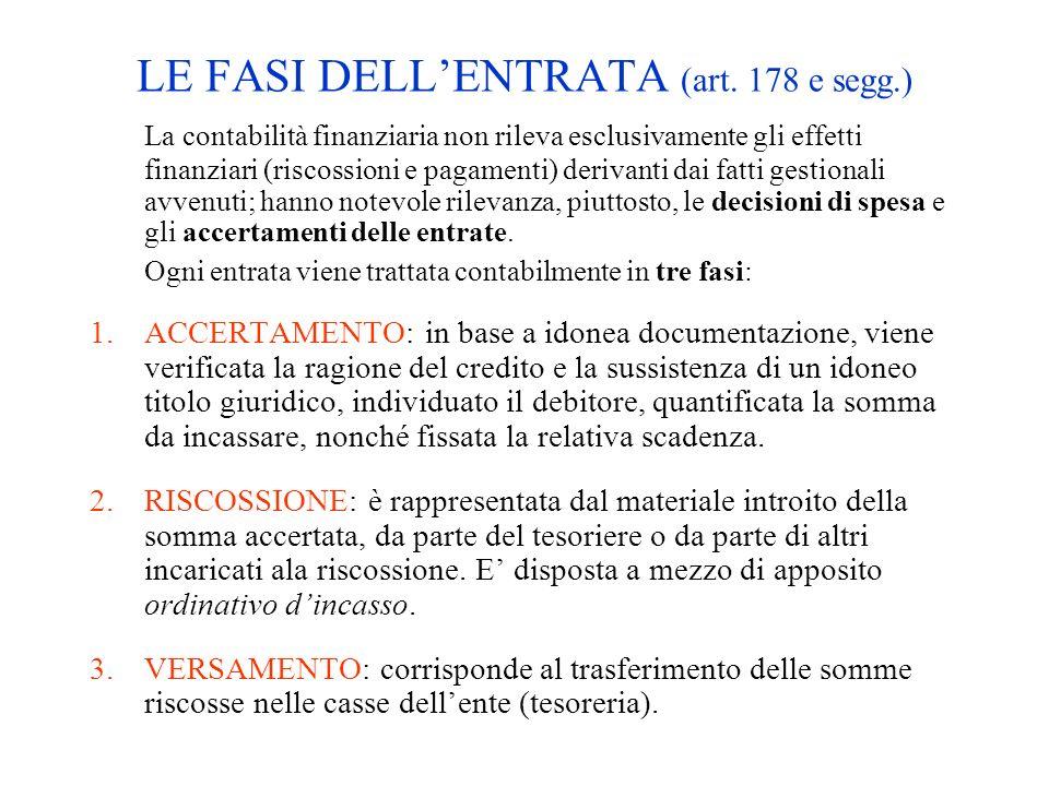 LE FASI DELL'ENTRATA (art. 178 e segg.)