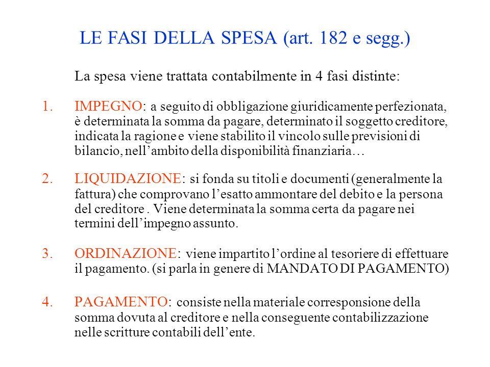 LE FASI DELLA SPESA (art. 182 e segg.)