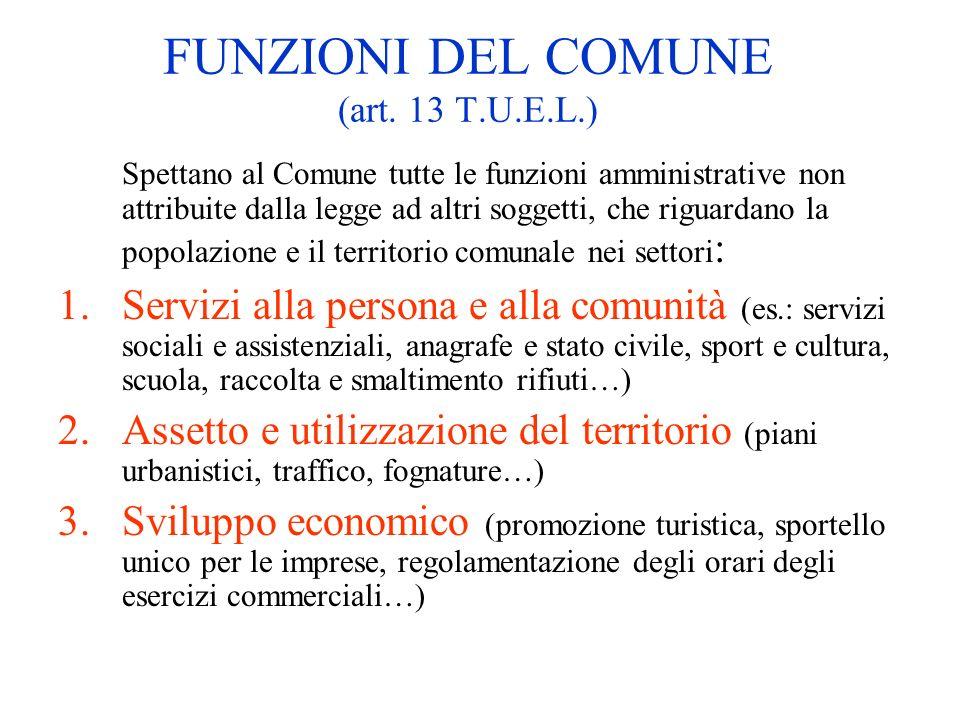 FUNZIONI DEL COMUNE (art. 13 T.U.E.L.)