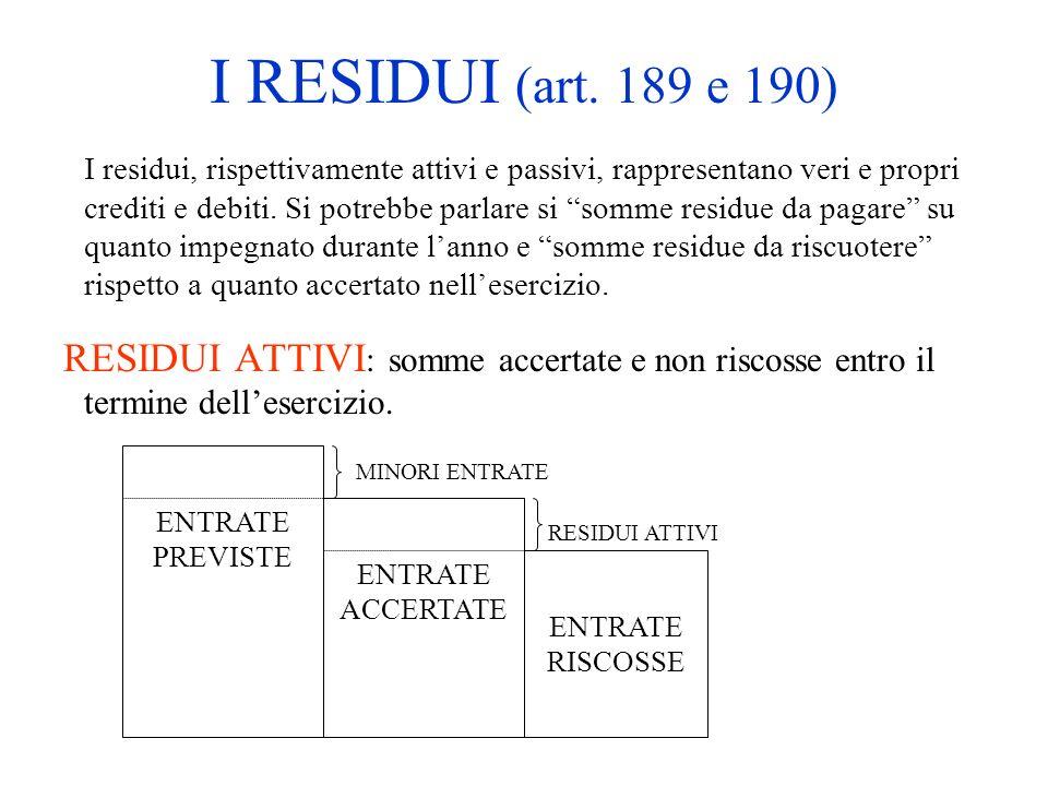 I RESIDUI (art. 189 e 190)