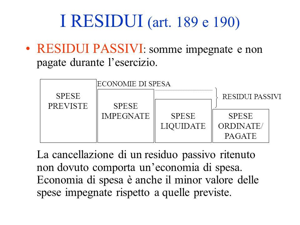 SPESE ORDINATE/ PAGATE