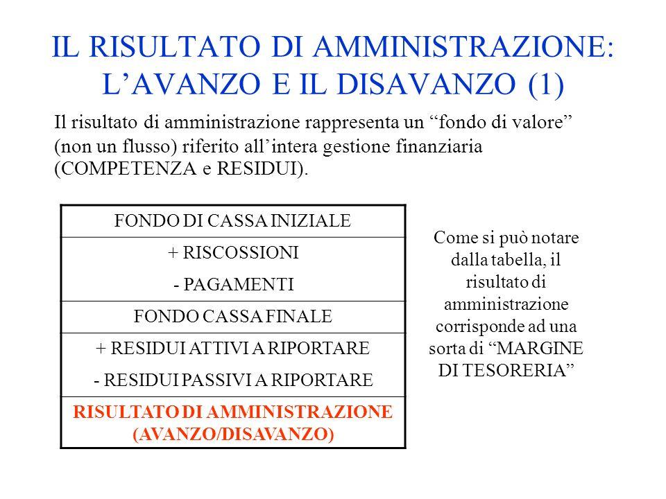 IL RISULTATO DI AMMINISTRAZIONE: L'AVANZO E IL DISAVANZO (1)