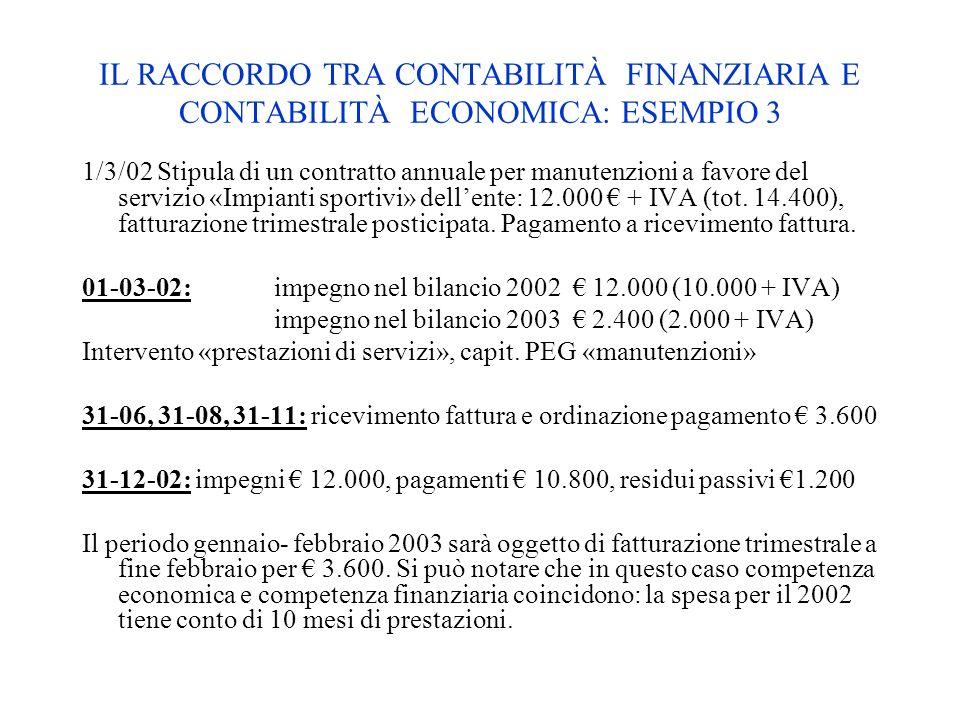 IL RACCORDO TRA CONTABILITÀ FINANZIARIA E CONTABILITÀ ECONOMICA: ESEMPIO 3