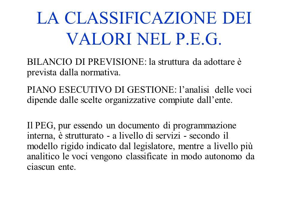LA CLASSIFICAZIONE DEI VALORI NEL P.E.G.