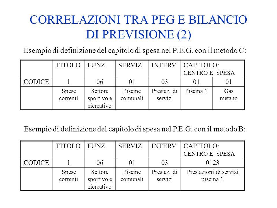 CORRELAZIONI TRA PEG E BILANCIO DI PREVISIONE (2)