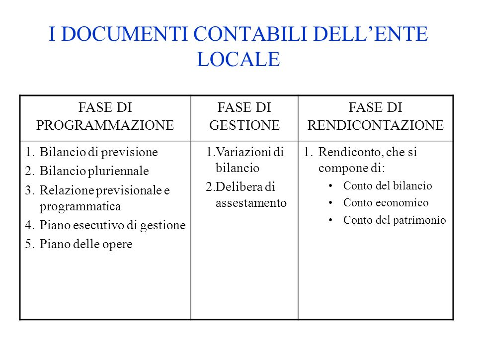 I DOCUMENTI CONTABILI DELL'ENTE LOCALE