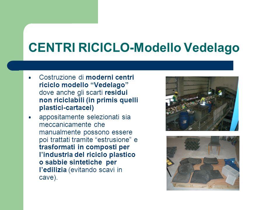 CENTRI RICICLO-Modello Vedelago